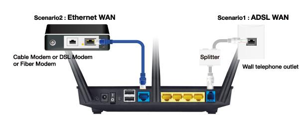 Asus dsl n55u router wifi e la versione d1 recensione e - Porta wan router ...